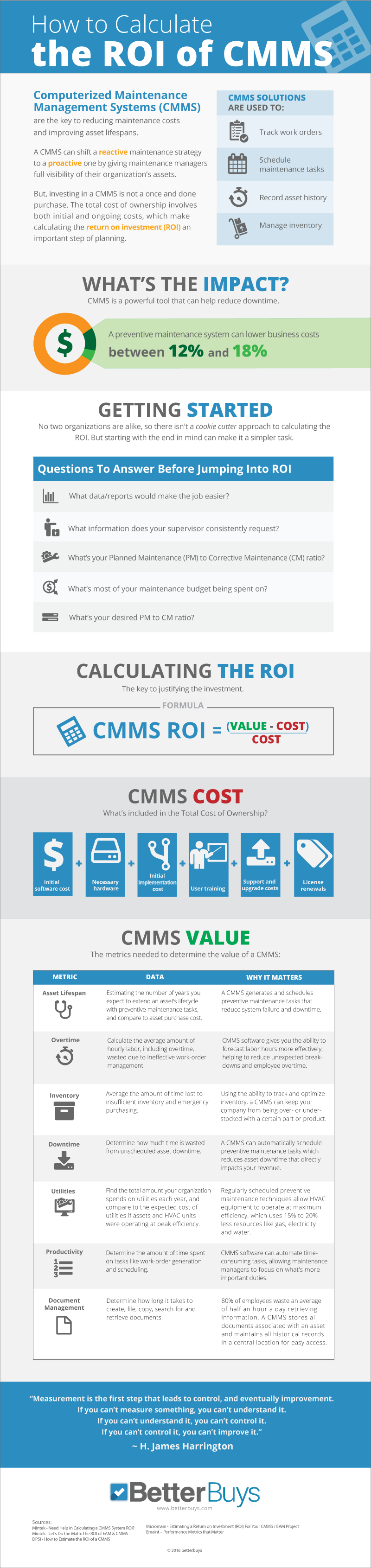ROI of CMMS.. JScavicchio Better Buys