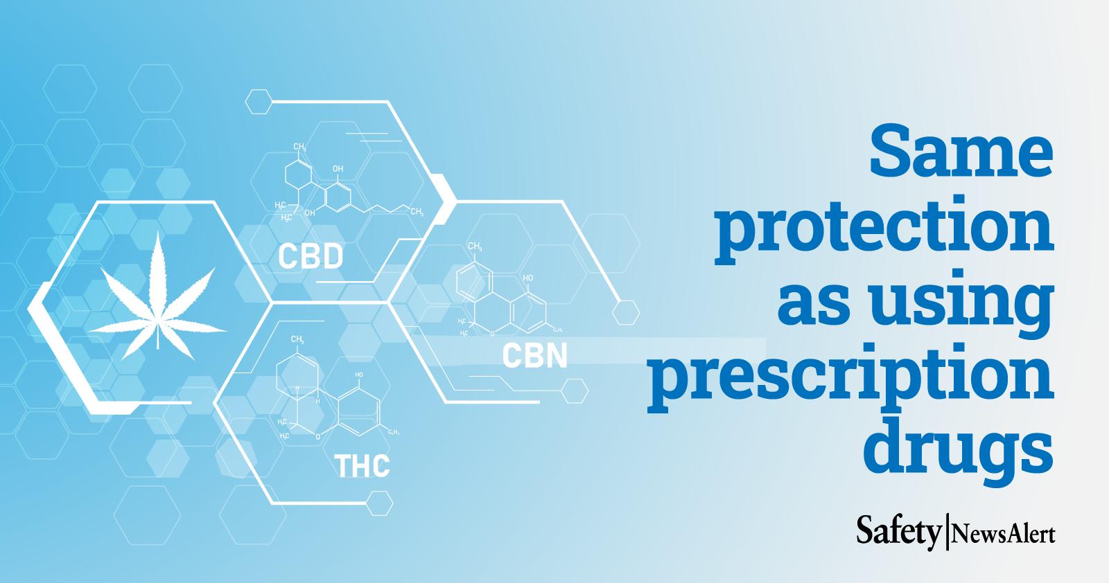 same protection as using prescription drugs