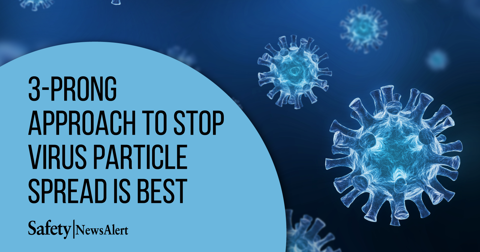 3-Prong Approach To Stop Virus Particle Spread Is Best
