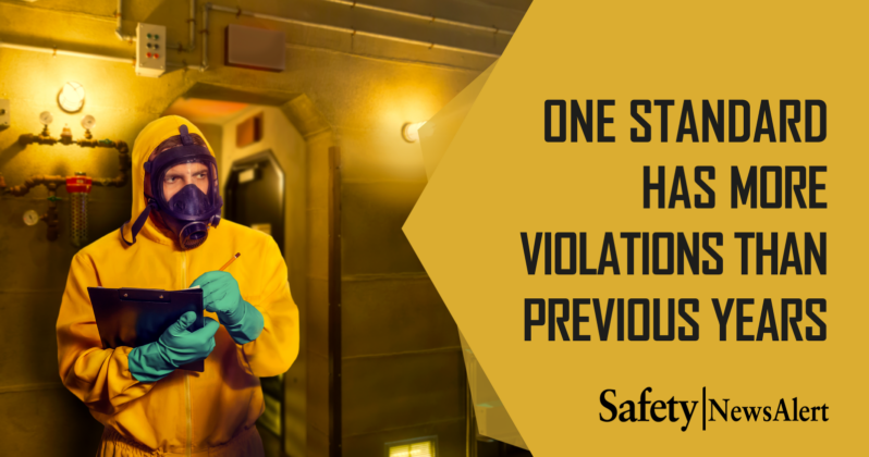 one standard has more violations than previous years